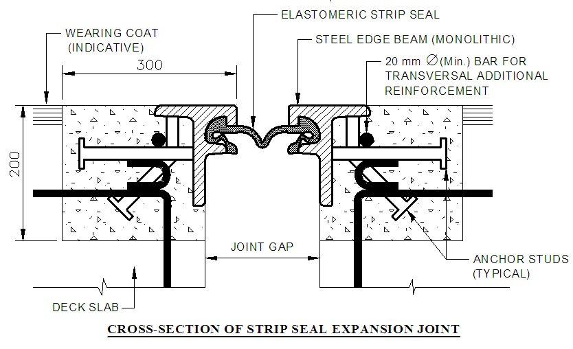 Strip seal single joints