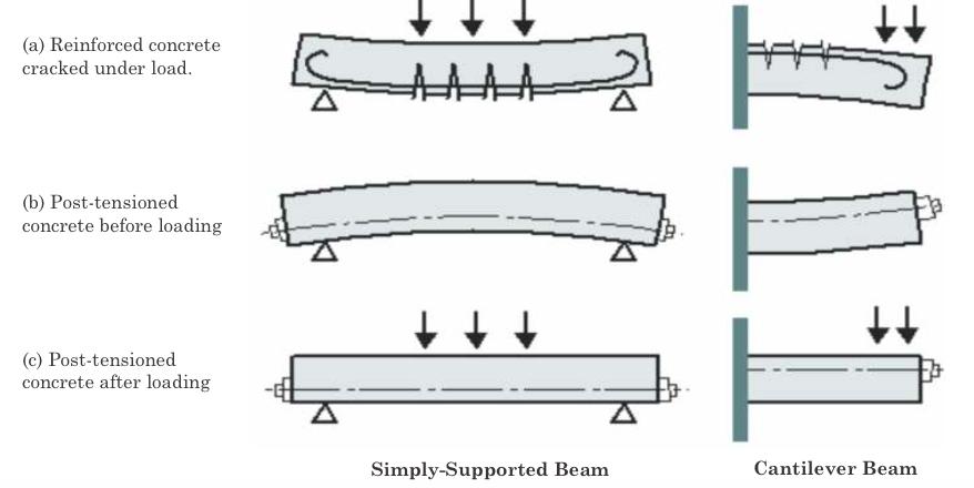 basic schematic diagram  | sanfieldindia.in